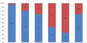 Datenqualität Backlink Tools 7