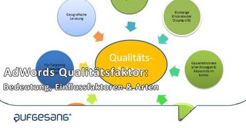 AdWords-Qualitätsfaktor