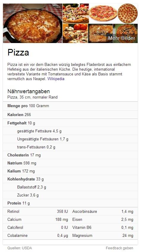pizza google recherche