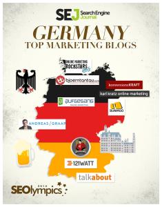 Aufgesang in den Top 10 der deutschen Marketing Blogs bei SearchEngineJournal
