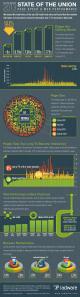 Infografik zur Radware Studie