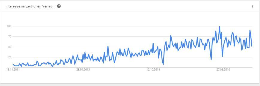 content-marketing_trend