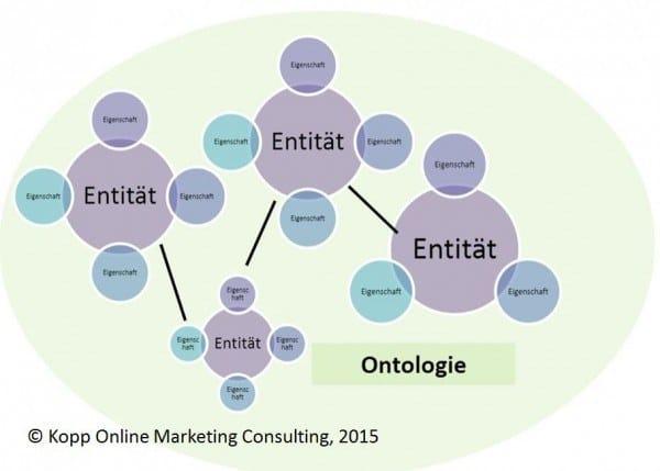 Entité ontologie e1436188425320