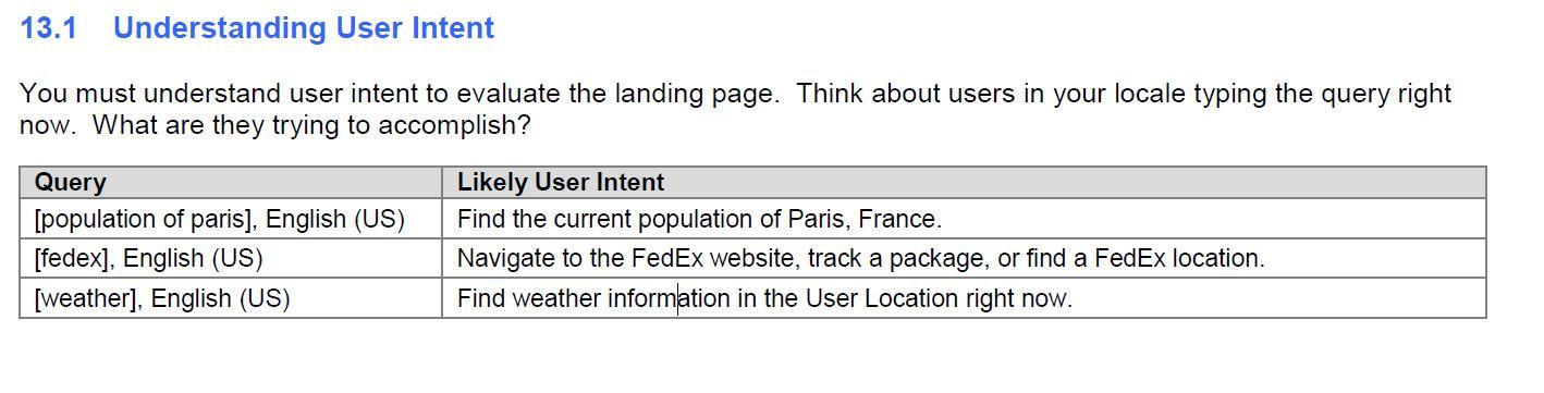 Ubersicht Suchintention Search Intent Nutzerintention