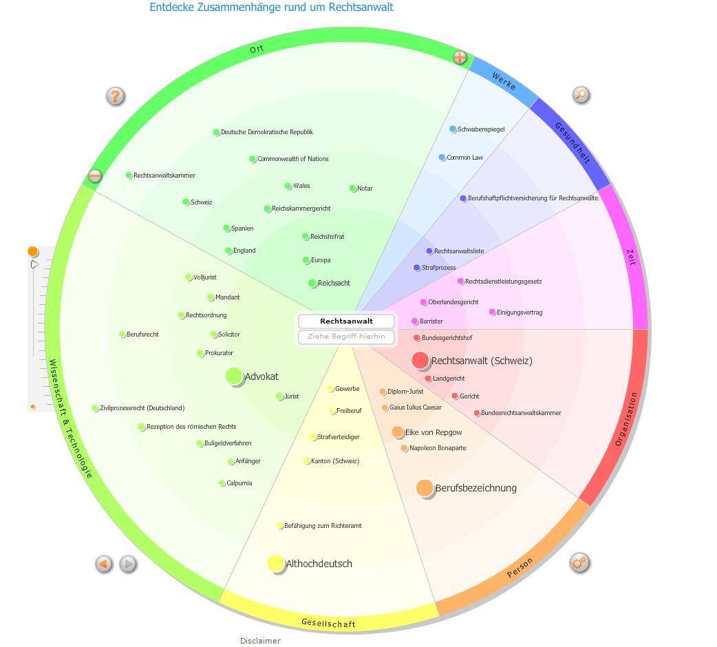 Semantische Suchmaschinen Vionto