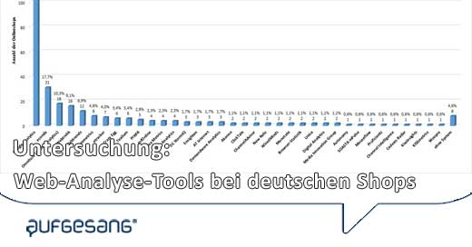 Web-Analyse-Tools-Shops