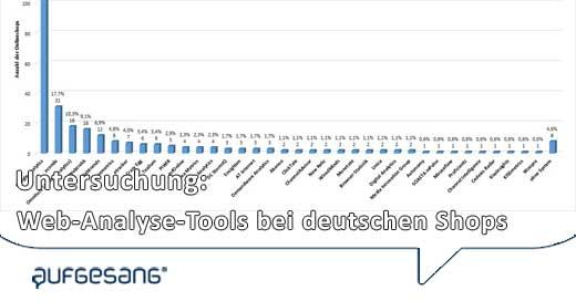 Web-Analyse-Tools-Shops
