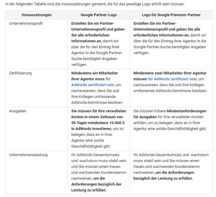 vorraussetzungen_google-partner