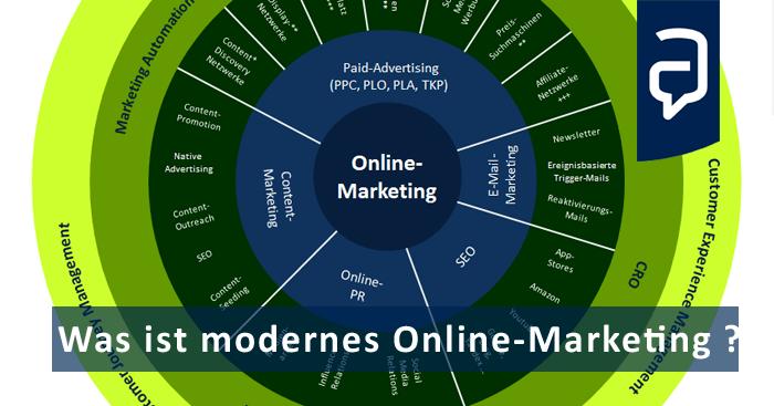 Online MarketingInternet Marketing einfach erklärt A9CpI