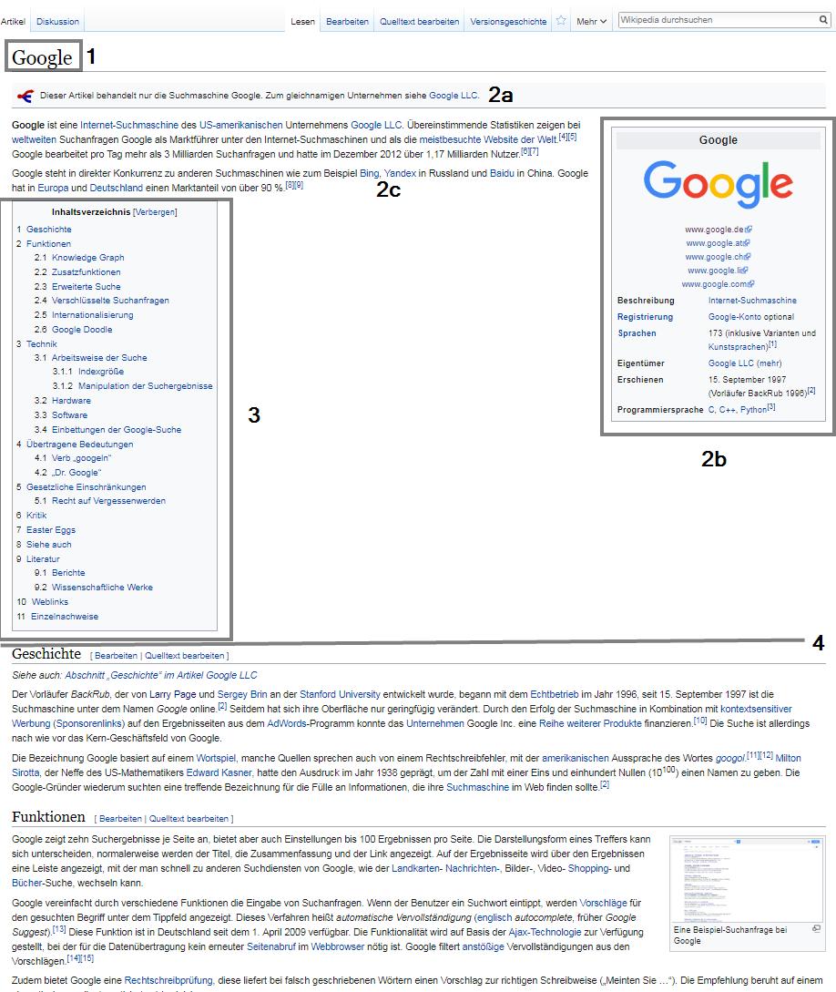 Kommen tag wikipedia wie ein kann mann am oft Wie oft